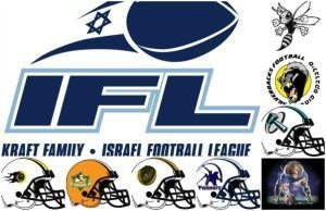 Israel - IFL feature cover